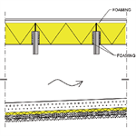 Finnfoam, wooden ventilated foundation
