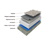 Protan Protected (ballasted) warm roof system on concrete substrate