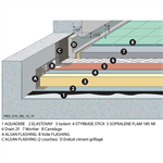 SOPREMA - Multifunction roof bitumen waterproofing system
