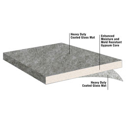 Dexcell 174 Fa Glass Mat Roof Board National Gypsum Free