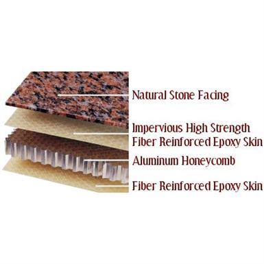 Stonelite 174 Panels Composite Wall Panels Thin Granite