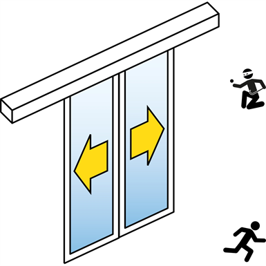 Automatic Sliding Door (Burglar-Resistant RC2/RC3) - Bi-parting - No side panels - On wall - SL/PSXP-RC