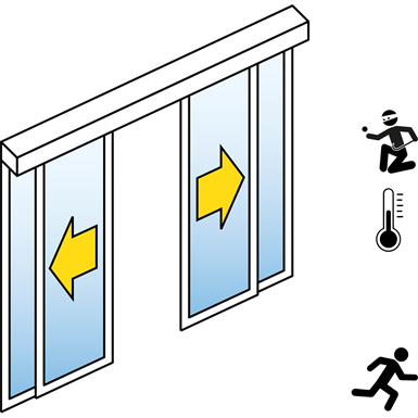 Automatic Sliding Door (Energy-Efficiency RC2/RC3) - Bi-parting - With side panels - In wall - SL/PST-RC