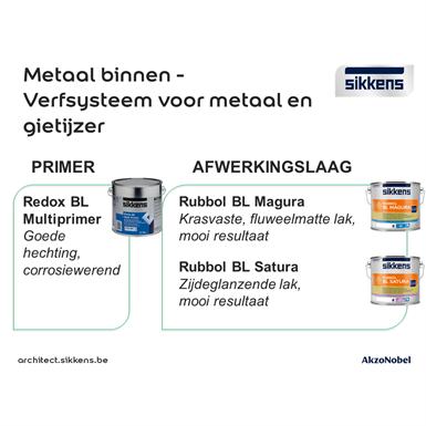 Métaux Intérieurs - Système de peinture pour acier et fonte