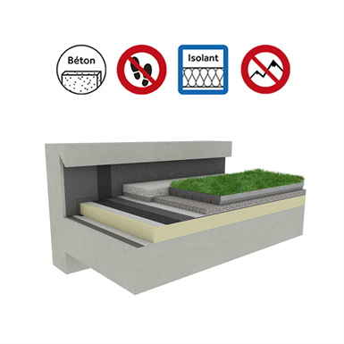 Systems for Green roof insulation concrete