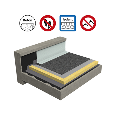 Systems for non-accessible insulated roof self-protected concrete