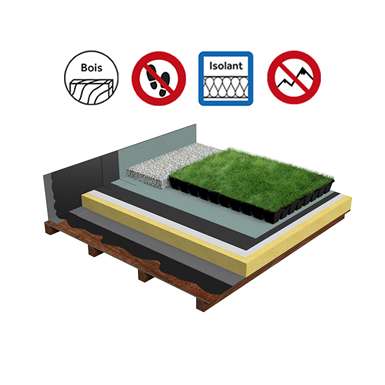 systems for green roof insulation timber