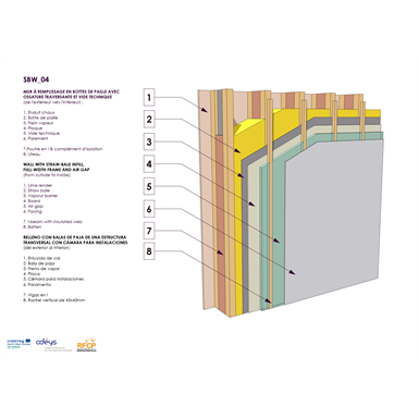 straw infill wall with simple wood frame structure.