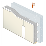 Thermal Insulation Board PRÉGYTHERM