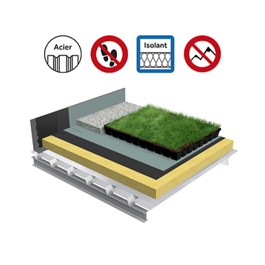 Systems for Green roof insulation perforated steel
