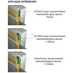waterproofing joint for doors & windows new construction or renovation with total unmounting