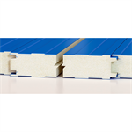 Wall sandwich panels with PIR/PUR core