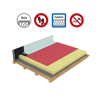 systems for non-accessible insulated roof self-protected timber panels
