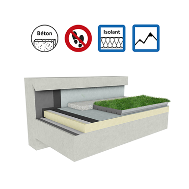 Systems for Green roof insulation concrete mountain climate