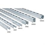 bis rapidrail® fixing rail wm1
