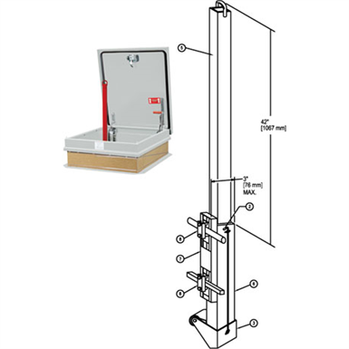 Ladder Safety Post Nystrom Free Bim Object For Revit
