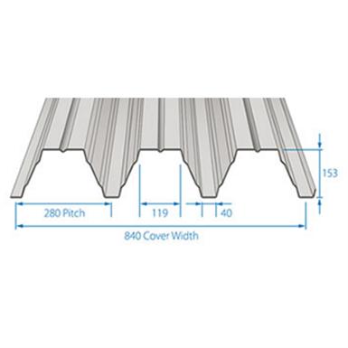 Roofdek D153 Deep Deck Structural Decking For Roofs