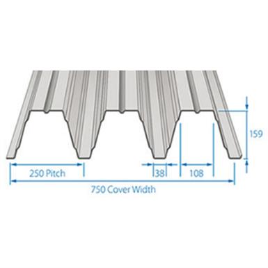 Roofdek D159 Deep Deck Structural Decking For Roofs