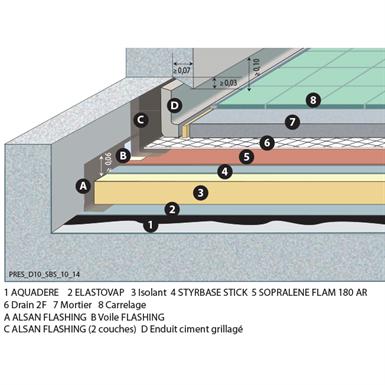 SOPREMA MULTIFUNCTION ROOF BITUMEN WATERPROOFING SYSTEM SOPREMA - 2f carrelage