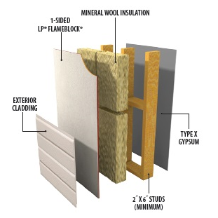 Lp Flameblock Fire Rated Osb Sheathing Intertek Listing Lpb Wpps 60 01 Exterior 1 Hour Wall