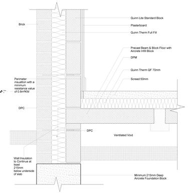 Wall Amp Floor External Brick Fill Block Beam Amp Block