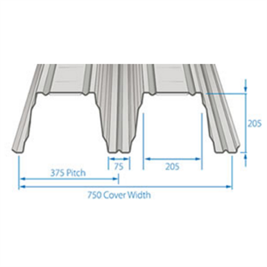 Roofdek D200 Deep Deck Structural Decking For Roofs